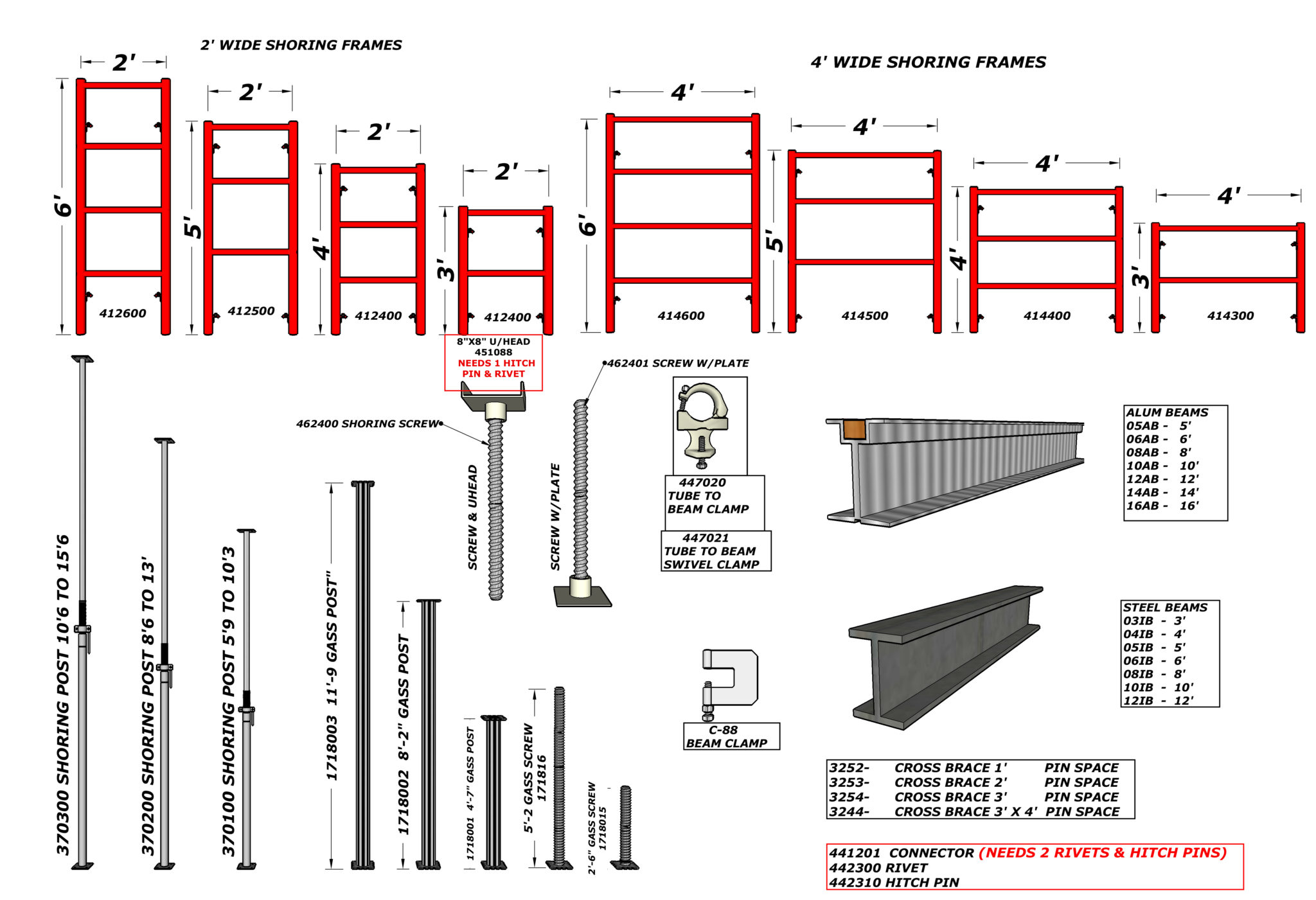 Advantage Scaffolding Products